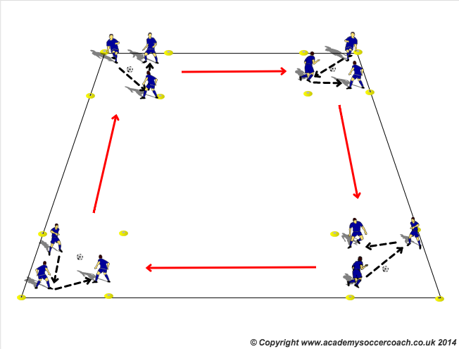 Passing and Receiving - 4 Square Warmup