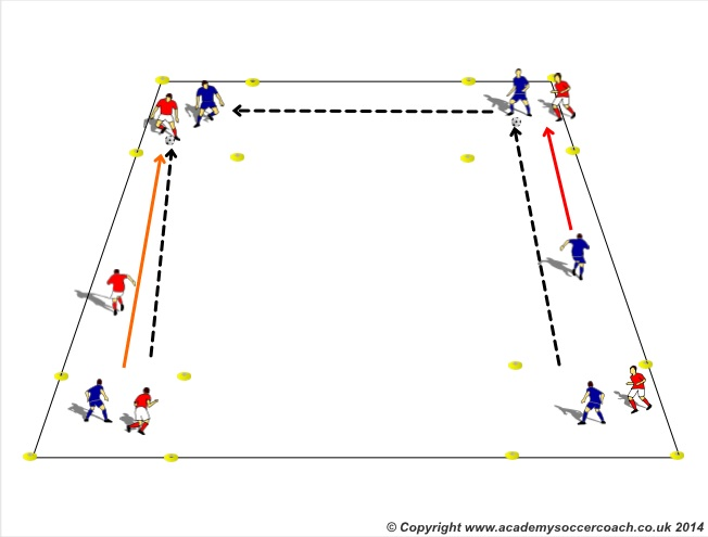 Passing - Technical Warmup