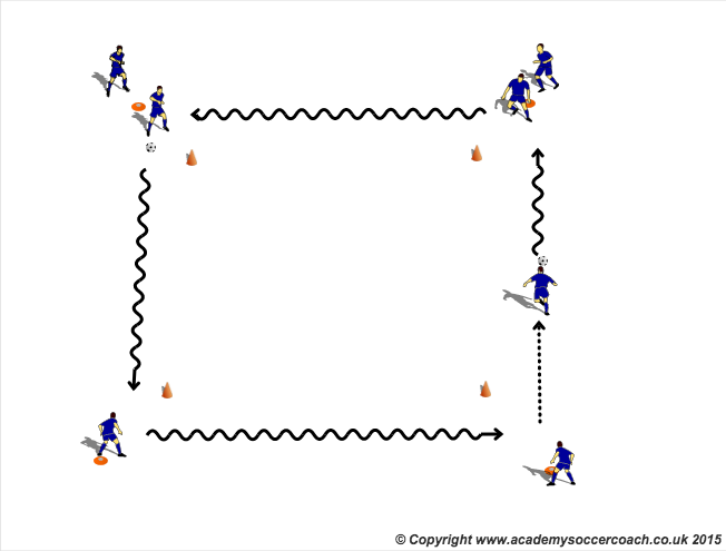 Passing Square Warmup Drill