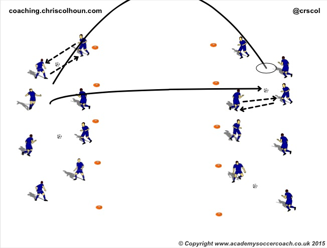 Long passing football warmup