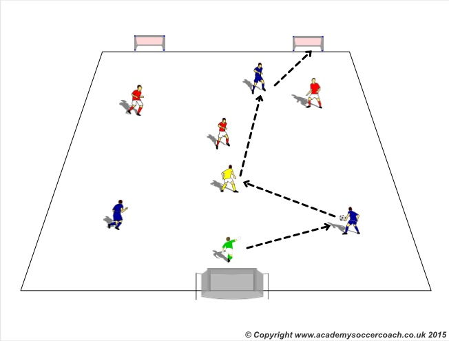 Creating Space SSG