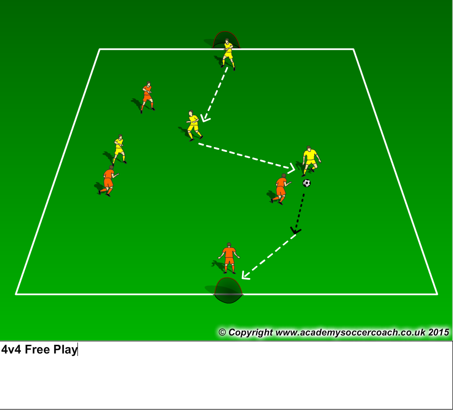 4v4 Small Sided Game