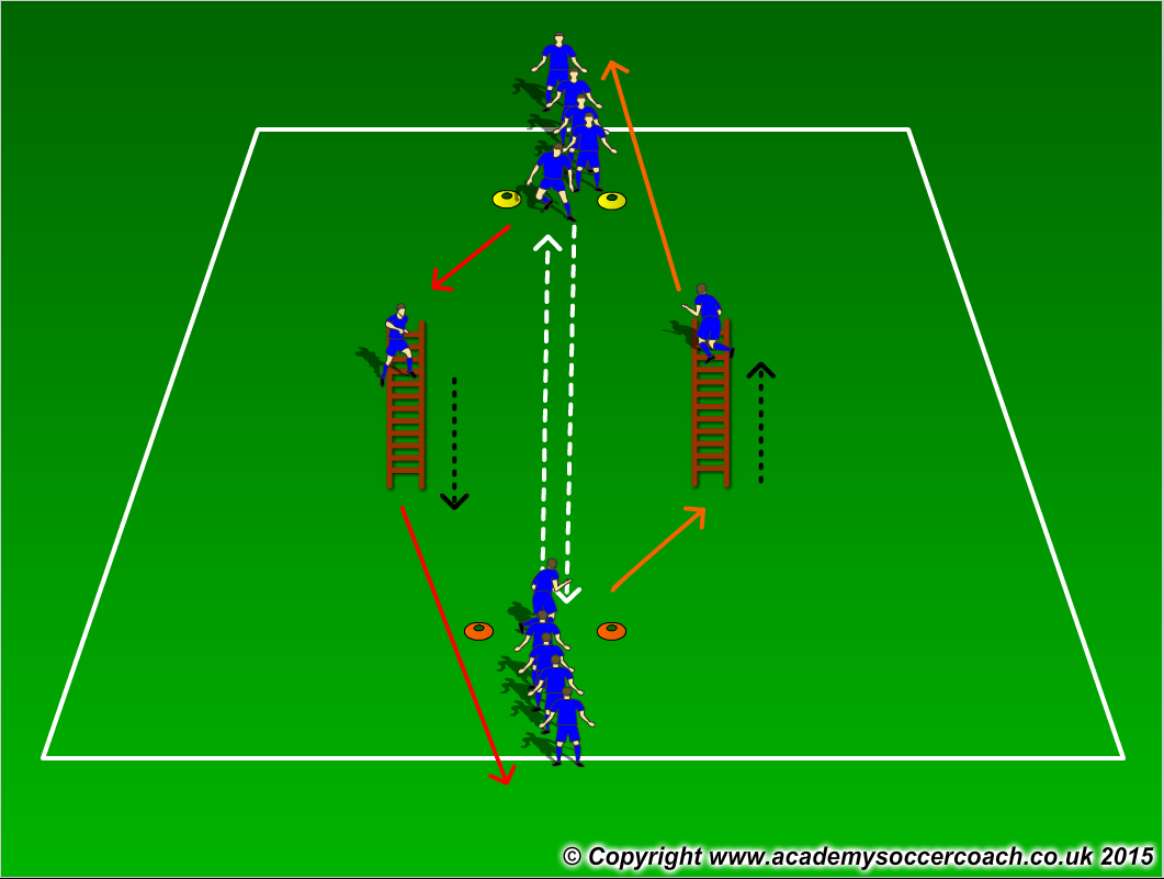 Passing Agility Warm-up