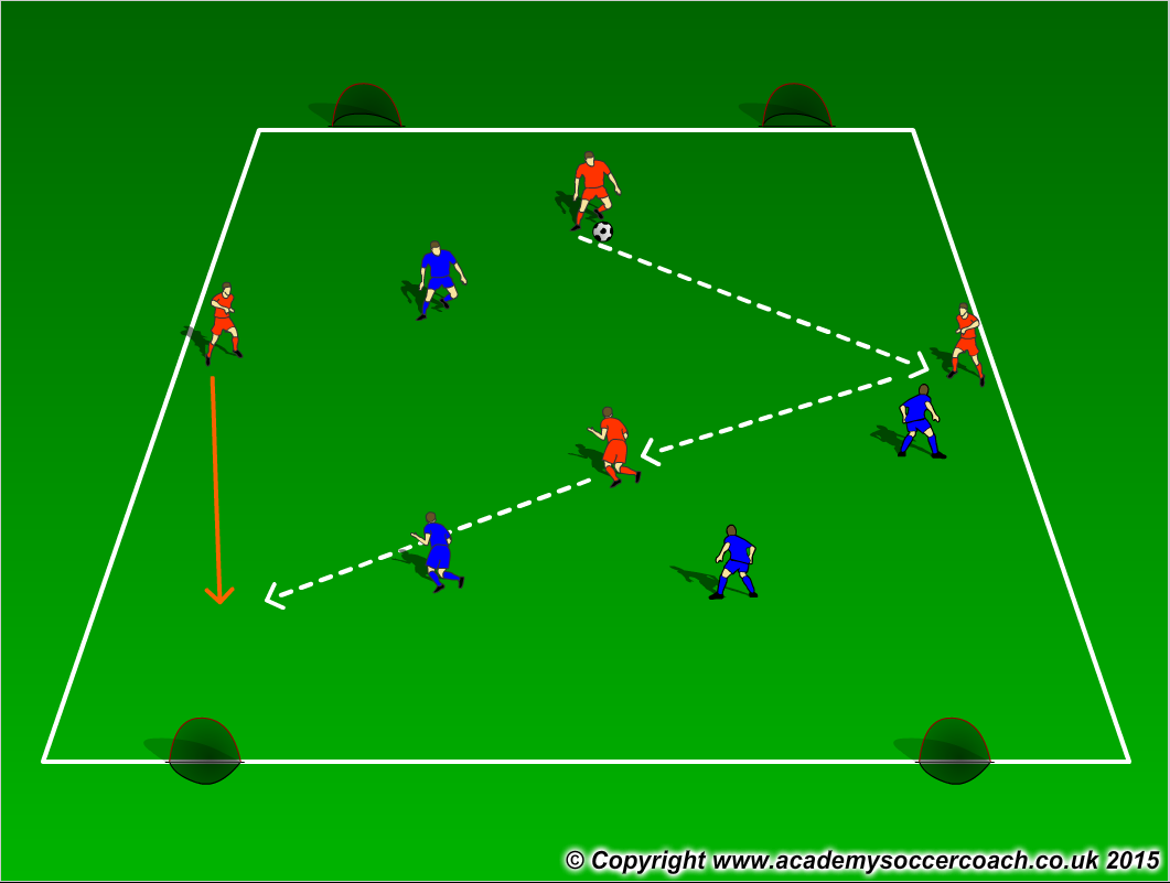 SSG - Wide Play