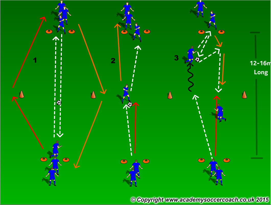Receiving on the Half Turn Technical Practice