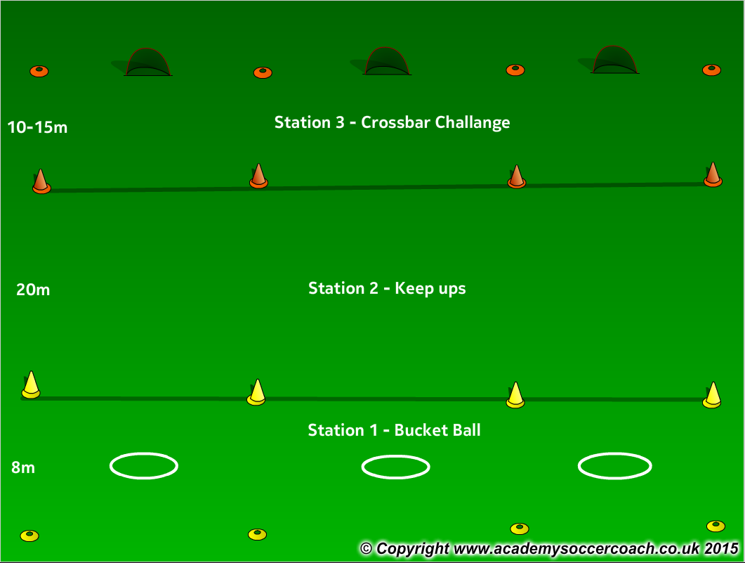 Skills Challange Warm up