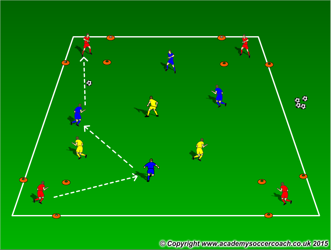 Three Colour Corner Possession