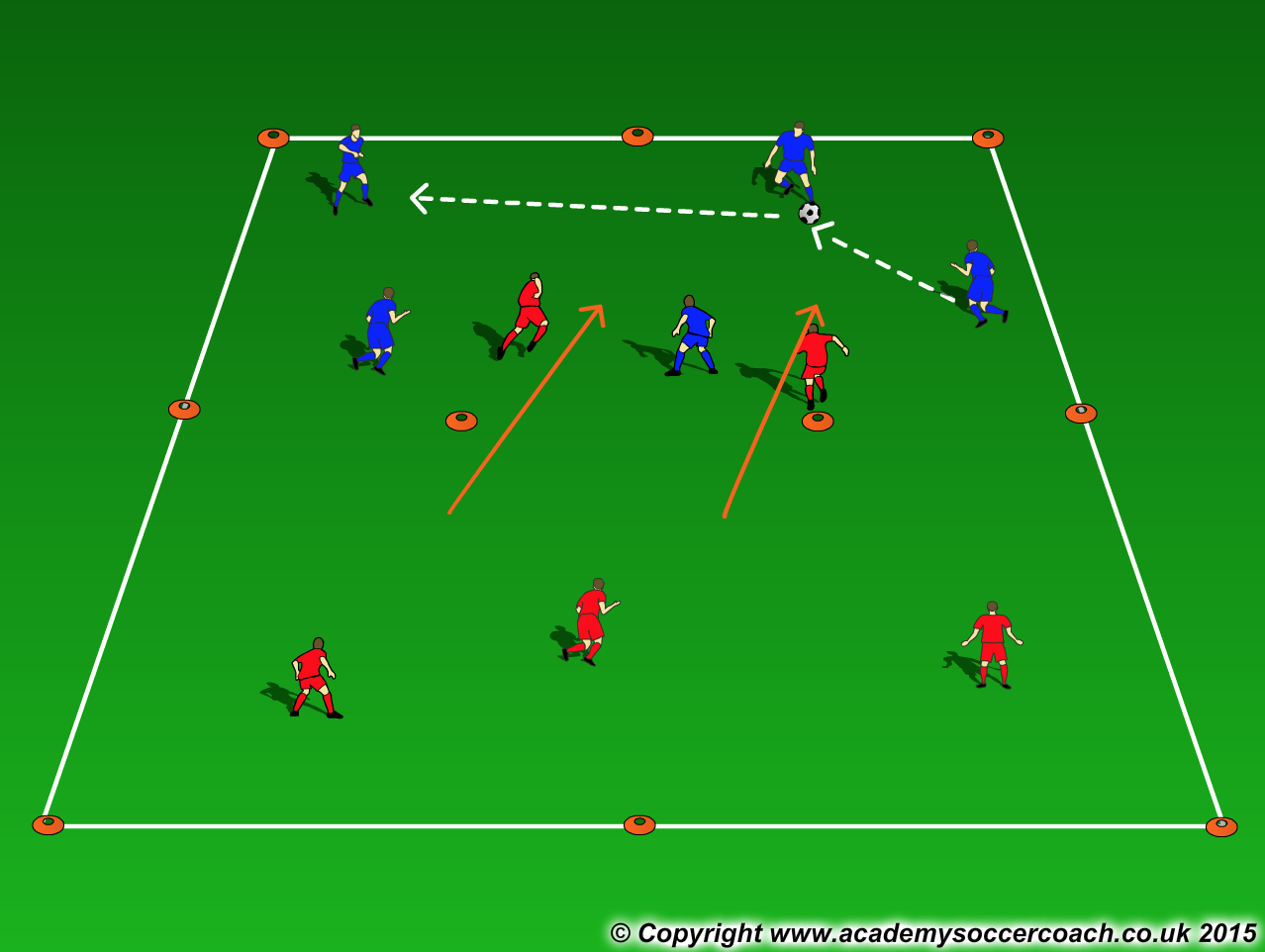 Transition Possession